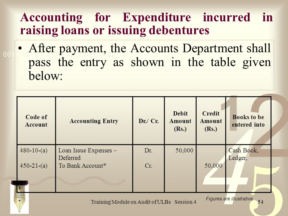 Training Module on Audit of ULBs Session 454 Accounting for Expenditure incurred in raising loans or issuing debentures After payment, the Accounts Department shall pass the entry as shown in the table given below: Code of Account Accounting EntryDr./ Cr.