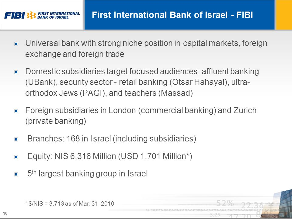 10 First International Bank of Israel - FIBI Universal bank with strong niche position in capital markets, foreign exchange and foreign trade Domestic