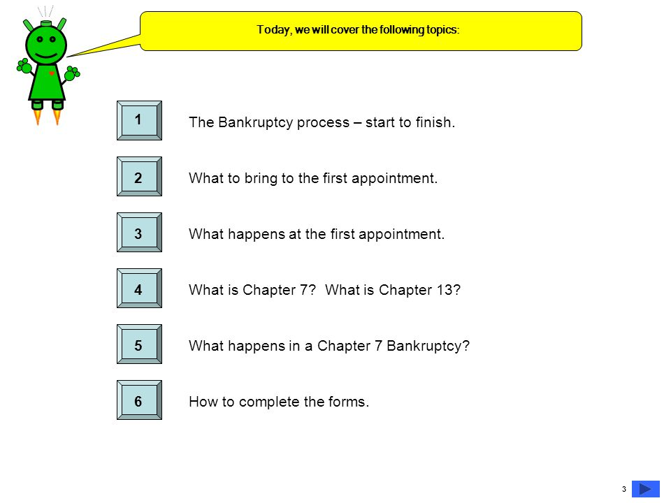Today, we will cover the following topics: The Bankruptcy process – start to finish.