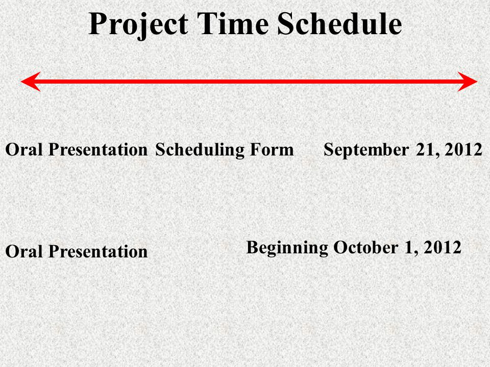 Project Time Schedule Oral Presentation Scheduling FormSeptember 21, 2012 Oral Presentation Beginning October 1, 2012
