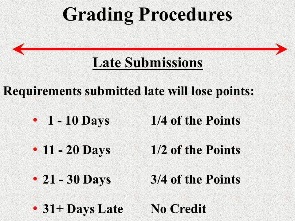 Grading Procedures Late Submissions Requirements submitted late will lose points: 11 - 20 Days1/2 of the Points 1 - 10 Days1/4 of the Points 21 - 30 Days3/4 of the Points 31+ Days LateNo Credit