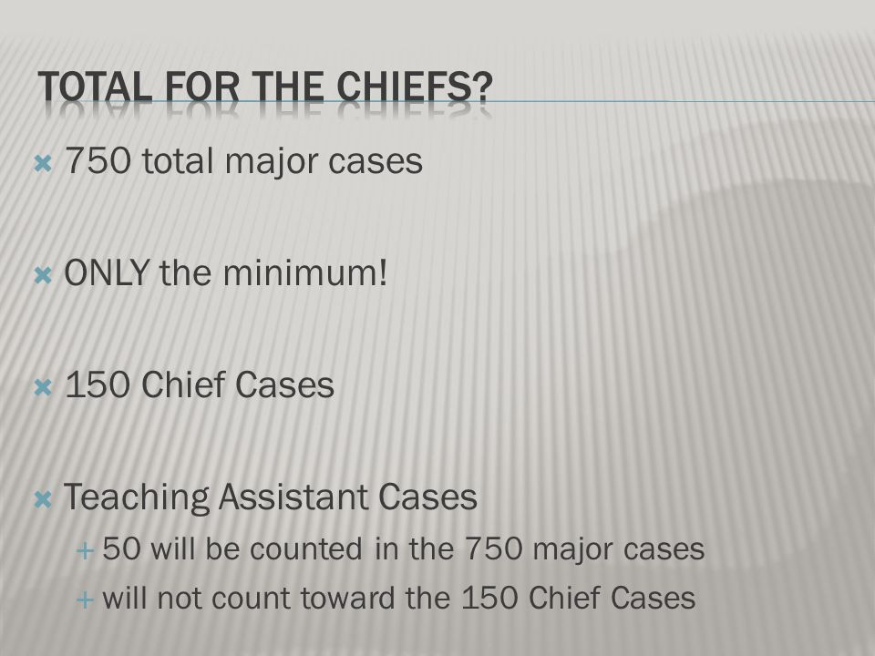 750 total major cases ONLY the minimum.