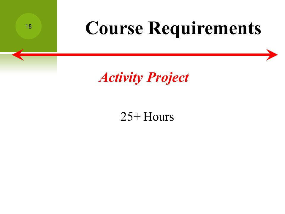 Course Requirements Activity Project 25+ Hours 18