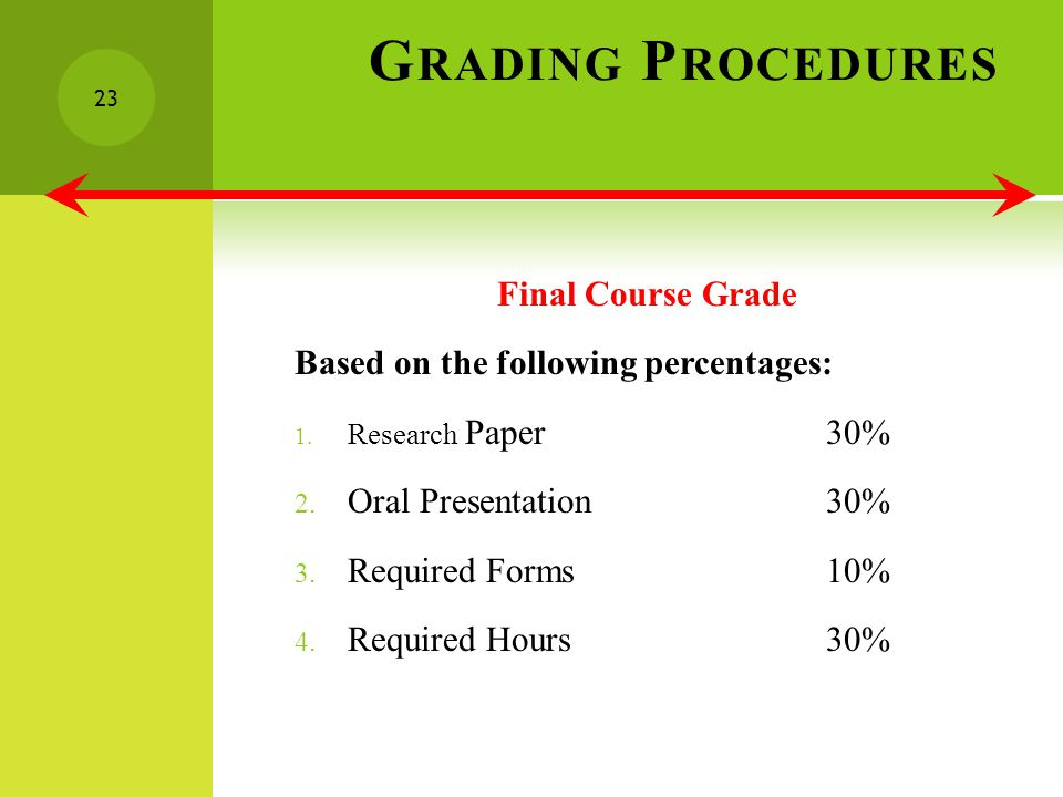 G RADING P ROCEDURES Final Course Grade Based on the following percentages: 1.