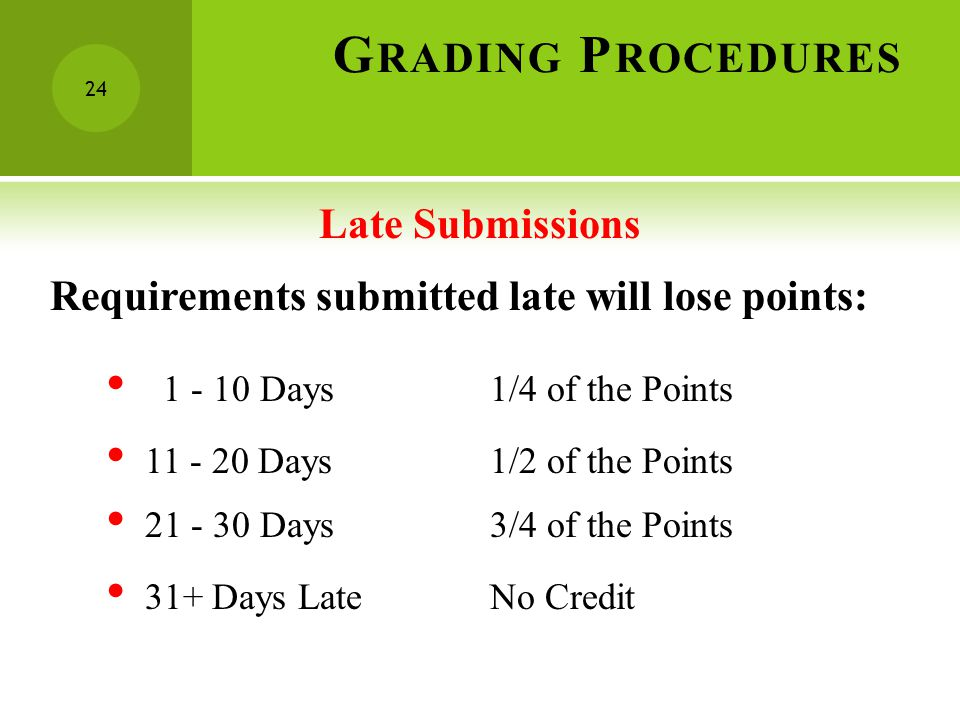 Late Submissions Requirements submitted late will lose points: 11 - 20 Days1/2 of the Points 1 - 10 Days1/4 of the Points 21 - 30 Days3/4 of the Points 31+ Days LateNo Credit G RADING P ROCEDURES 24