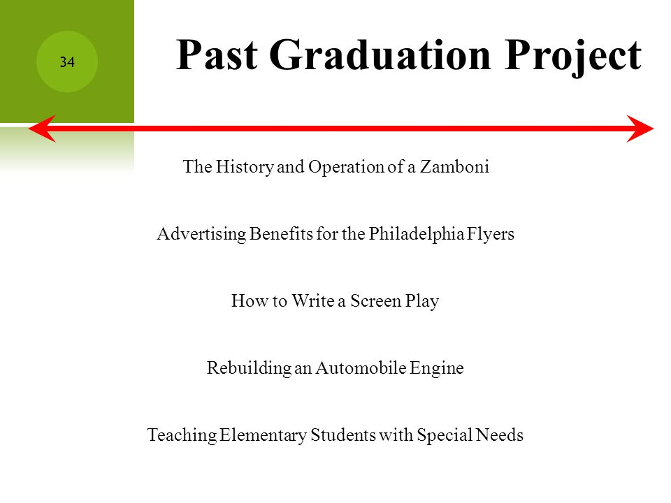 Past Graduation Project The History and Operation of a Zamboni Advertising Benefits for the Philadelphia Flyers How to Write a Screen Play Rebuilding an Automobile Engine Teaching Elementary Students with Special Needs 34