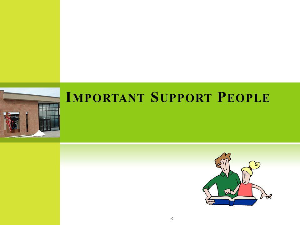 Course Requirements Oral Presentation 15 Minutes 2+ Visuals 20