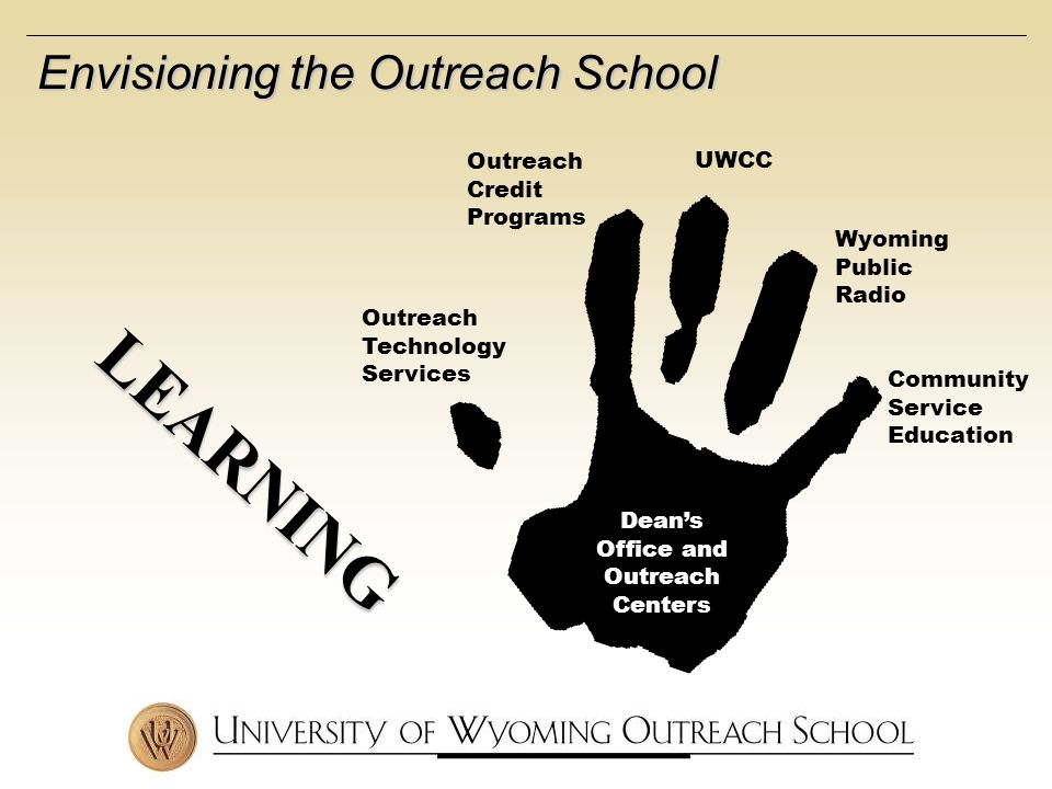 Community Service Education Outreach Credit Programs UWCC Wyoming Public Radio Outreach Technology Services Deans Office and Outreach Centers Envisioning the Outreach School LEARNING