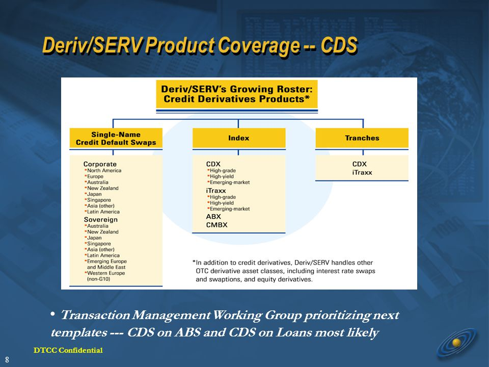 8 8 DTCC Confidential Deriv/SERV Product Coverage -- CDS Transaction Management Working Group prioritizing next templates --- CDS on ABS and CDS on Loans most likely