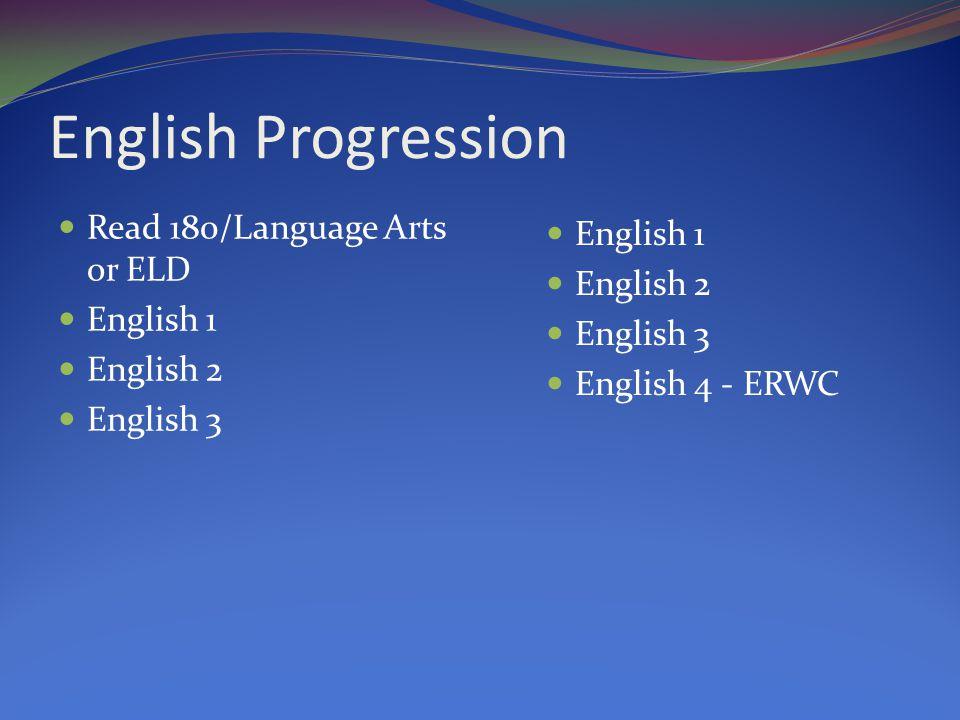 English Progression Read 180/Language Arts or ELD English 1 English 2 English 3 English 1 English 2 English 3 English 4 - ERWC