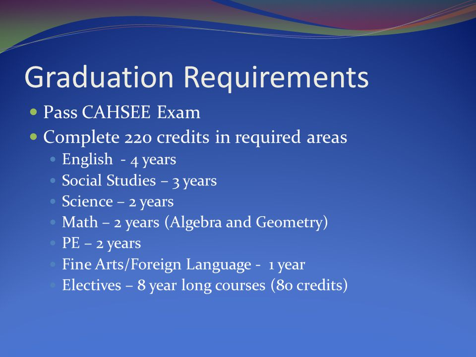 Graduation Requirements Pass CAHSEE Exam Complete 220 credits in required areas English - 4 years Social Studies – 3 years Science – 2 years Math – 2 years (Algebra and Geometry) PE – 2 years Fine Arts/Foreign Language - 1 year Electives – 8 year long courses (80 credits)