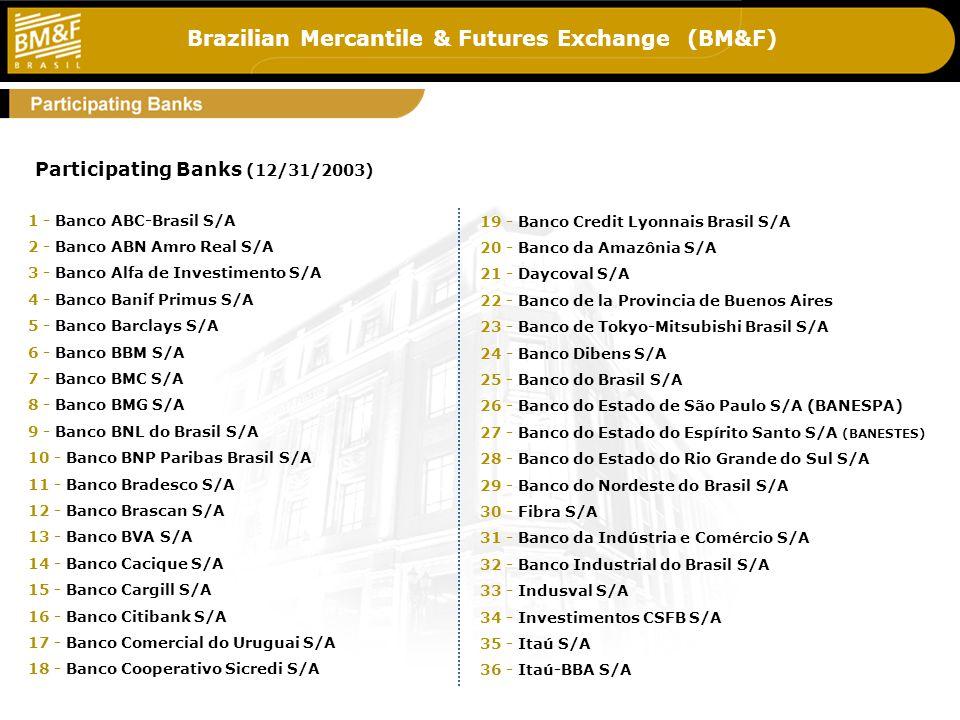 Brazilian Mercantile & Futures Exchange (BM&F) 7 Participating Banks (12/31/2003) 1 - Banco ABC-Brasil S/A 2 - Banco ABN Amro Real S/A 3 - Banco Alfa de Investimento S/A 4 - Banco Banif Primus S/A 5 - Banco Barclays S/A 6 - Banco BBM S/A 7 - Banco BMC S/A 8 - Banco BMG S/A 9 - Banco BNL do Brasil S/A 10 - Banco BNP Paribas Brasil S/A 11 - Banco Bradesco S/A 12 - Banco Brascan S/A 13 - Banco BVA S/A 14 - Banco Cacique S/A 15 - Banco Cargill S/A 16 - Banco Citibank S/A 17 - Banco Comercial do Uruguai S/A 18 - Banco Cooperativo Sicredi S/A 19 - Banco Credit Lyonnais Brasil S/A 20 - Banco da Amazônia S/A 21 - Daycoval S/A 22 - Banco de la Provincia de Buenos Aires 23 - Banco de Tokyo-Mitsubishi Brasil S/A 24 - Banco Dibens S/A 25 - Banco do Brasil S/A 26 - Banco do Estado de São Paulo S/A (BANESPA) 27 - Banco do Estado do Espírito Santo S/A (BANESTES) 28 - Banco do Estado do Rio Grande do Sul S/A 29 - Banco do Nordeste do Brasil S/A 30 - Fibra S/A 31 - Banco da Indústria e Comércio S/A 32 - Banco Industrial do Brasil S/A 33 - Indusval S/A 34 - Investimentos CSFB S/A 35 - Itaú S/A 36 - Itaú-BBA S/A