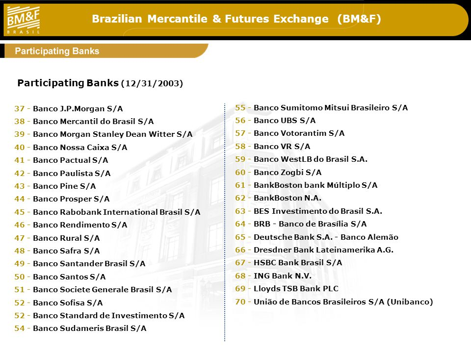 Brazilian Mercantile & Futures Exchange (BM&F) 7 Participating Banks (12/31/2003) 37 - Banco J.P.Morgan S/A 38 - Banco Mercantil do Brasil S/A 39 - Banco Morgan Stanley Dean Witter S/A 40 - Banco Nossa Caixa S/A 41 - Banco Pactual S/A 42 - Banco Paulista S/A 43 - Banco Pine S/A 44 - Banco Prosper S/A 45 - Banco Rabobank International Brasil S/A 46 - Banco Rendimento S/A 47 - Banco Rural S/A 48 - Banco Safra S/A 49 - Banco Santander Brasil S/A 50 - Banco Santos S/A 51 - Banco Societe Generale Brasil S/A 52 - Banco Sofisa S/A 52 - Banco Standard de Investimento S/A 54 - Banco Sudameris Brasil S/A 55 - Banco Sumitomo Mitsui Brasileiro S/A 56 - Banco UBS S/A 57 - Banco Votorantim S/A 58 - Banco VR S/A 59 - Banco WestLB do Brasil S.A.