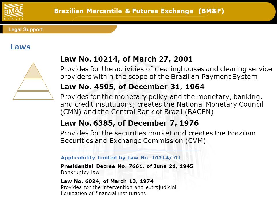 Brazilian Mercantile & Futures Exchange (BM&F) Law No.