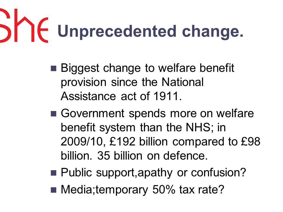 Unprecedented change.