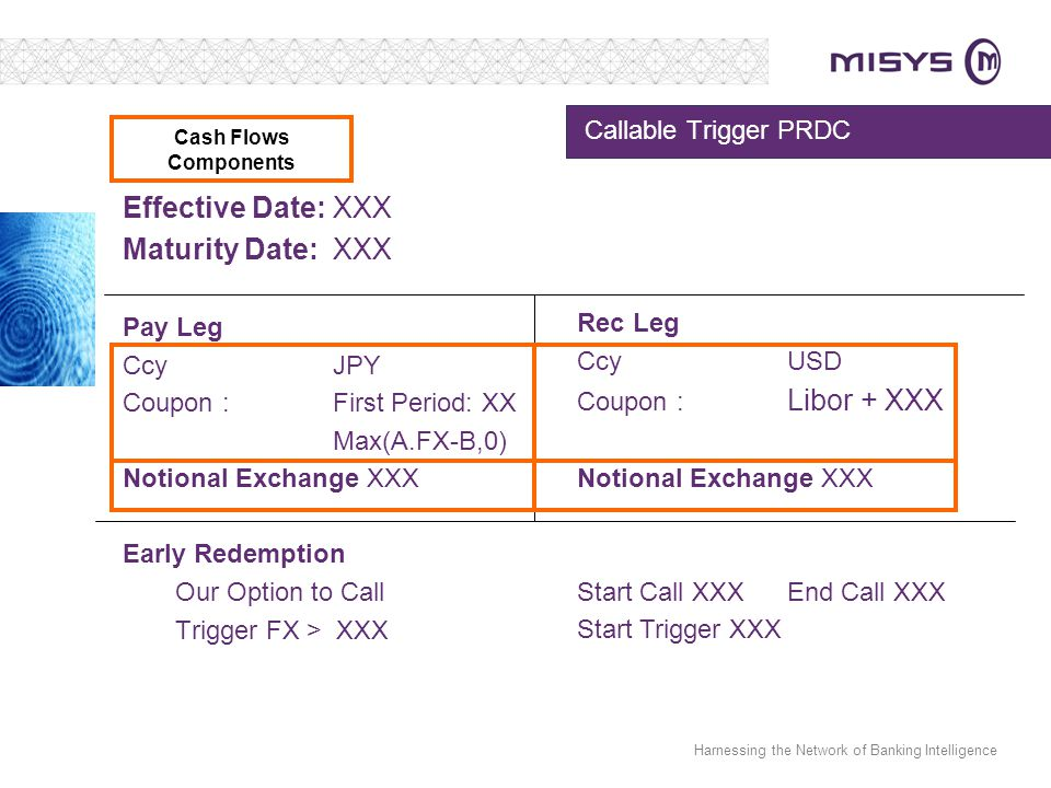 Harnessing the Network of Banking Intelligence Callable Trigger PRDC Effective Date:XXX Maturity Date:XXX Pay Leg CcyJPY Coupon :First Period: XX Max(