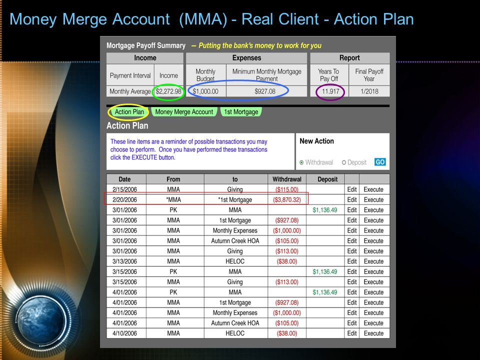 Money Merge Account (MMA) - Real Client - Action Plan