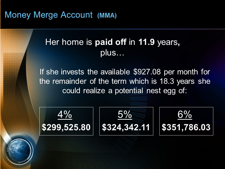 Money Merge Account (MMA) Her home is paid off in 11.9 years, plus… If she invests the available $927.08 per month for the remainder of the term which