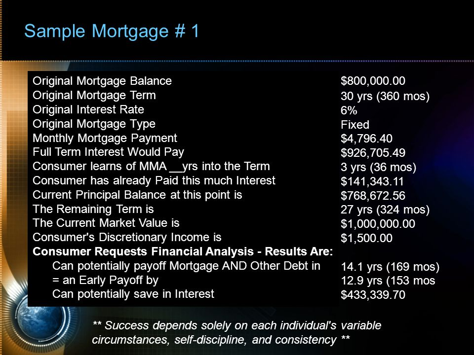Sample Mortgage # 1 Original Mortgage Balance Original Mortgage Term Original Interest Rate Original Mortgage Type Monthly Mortgage Payment Full Term