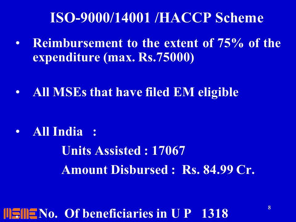 29 4.Buyer Seller Meets organized between Govt. Deptts./ PSUs and MSEs.