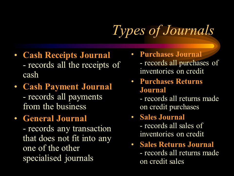 Types of Journals Cash Receipts Journal - records all the receipts of cash Cash Payment Journal - records all payments from the business General Journal - records any transaction that does not fit into any one of the other specialised journals Purchases Journal - records all purchases of inventories on credit Purchases Returns Journal - records all returns made on credit purchases Sales Journal - records all sales of inventories on credit Sales Returns Journal - records all returns made on credit sales
