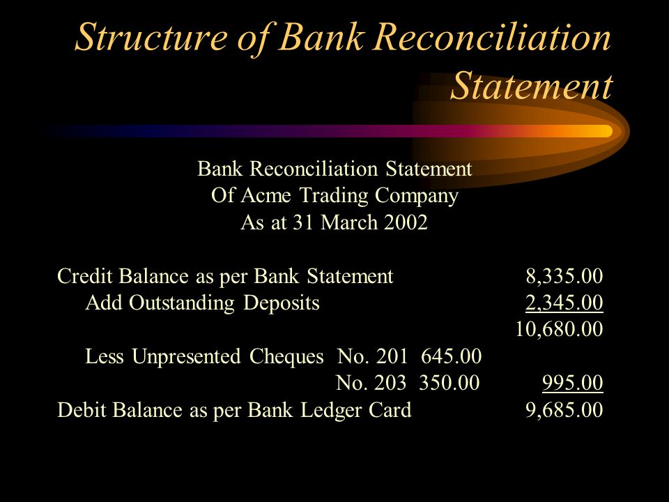 Structure of Bank Reconciliation Statement Bank Reconciliation Statement Of Acme Trading Company As at 31 March 2002 Credit Balance as per Bank Statement8,335.00 Add Outstanding Deposits2,345.00 10,680.00 Less Unpresented Cheques No.