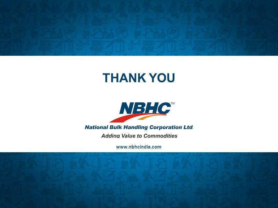 www.nbhcindia.com 10 THANK YOU