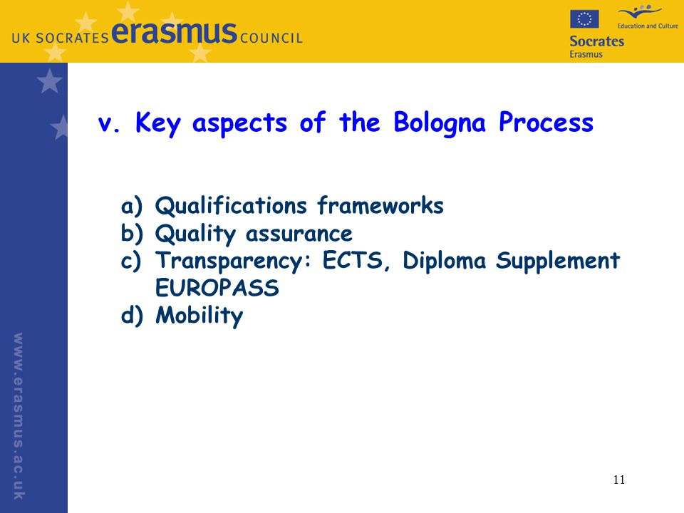 11 v.Key aspects of the Bologna Process a)Qualifications frameworks b)Quality assurance c)Transparency: ECTS, Diploma Supplement EUROPASS d)Mobility
