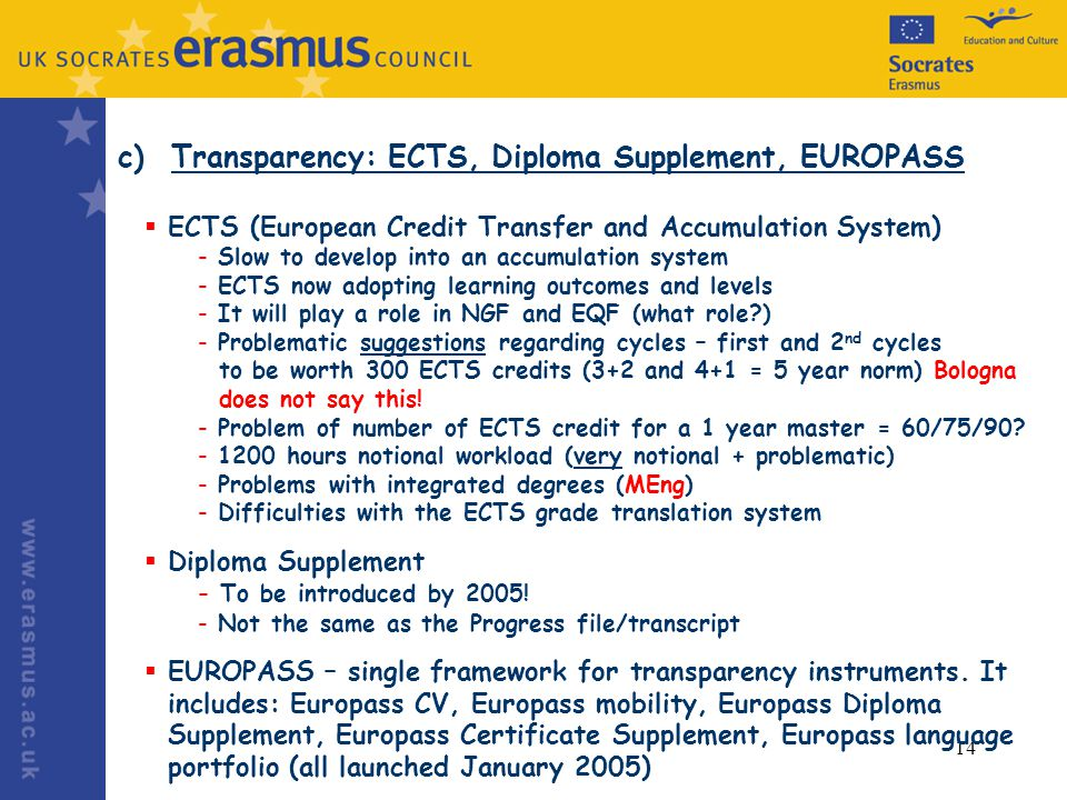 14 c)Transparency: ECTS, Diploma Supplement, EUROPASS ECTS (European Credit Transfer and Accumulation System) - Slow to develop into an accumulation system - ECTS now adopting learning outcomes and levels - It will play a role in NGF and EQF (what role ) - Problematic suggestions regarding cycles – first and 2 nd cycles to be worth 300 ECTS credits (3+2 and 4+1 = 5 year norm) Bologna does not say this.