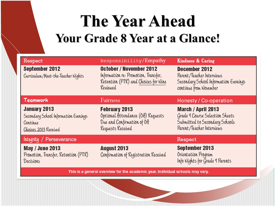 The Year Ahead Your Grade 8 Year at a Glance!