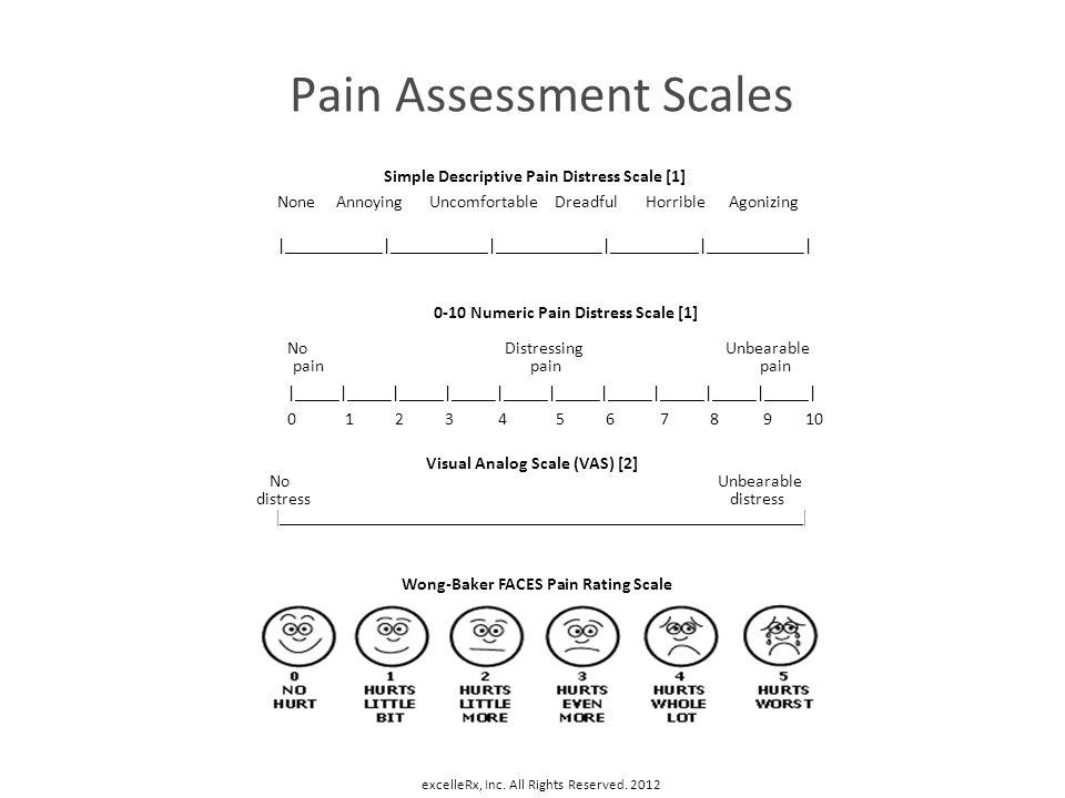 Pain Assessment Scales Simple Descriptive Pain Distress Scale [1] None Annoying Uncomfortable Dreadful Horrible Agonizing |___________|___________|___