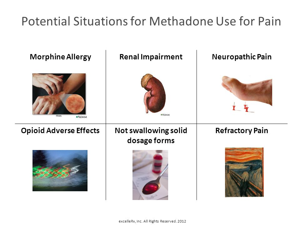 Potential Situations for Methadone Use for Pain Morphine AllergyRenal ImpairmentNeuropathic Pain Opioid Adverse EffectsNot swallowing solid dosage for