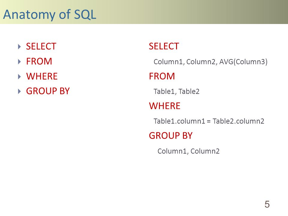 Anatomy of SQL 5 SELECT FROM WHERE GROUP BY SELECT Column1, Column2, AVG(Column3) FROM Table1, Table2 WHERE Table1.column1 = Table2.column2 GROUP BY Column1, Column2