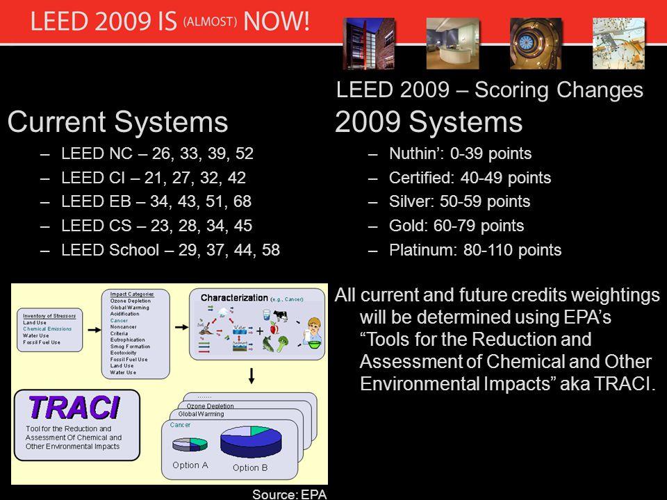 LEED Credentialing – Maintenance Tier I – Green Associate 15 hours – 3 LEED specific Tier II – LEED AP+ 30 hours – 6 LEED specific Tier III – LEED AP Fellow ??.