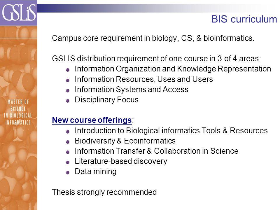 BIS curriculum Campus core requirement in biology, CS, & bioinformatics.
