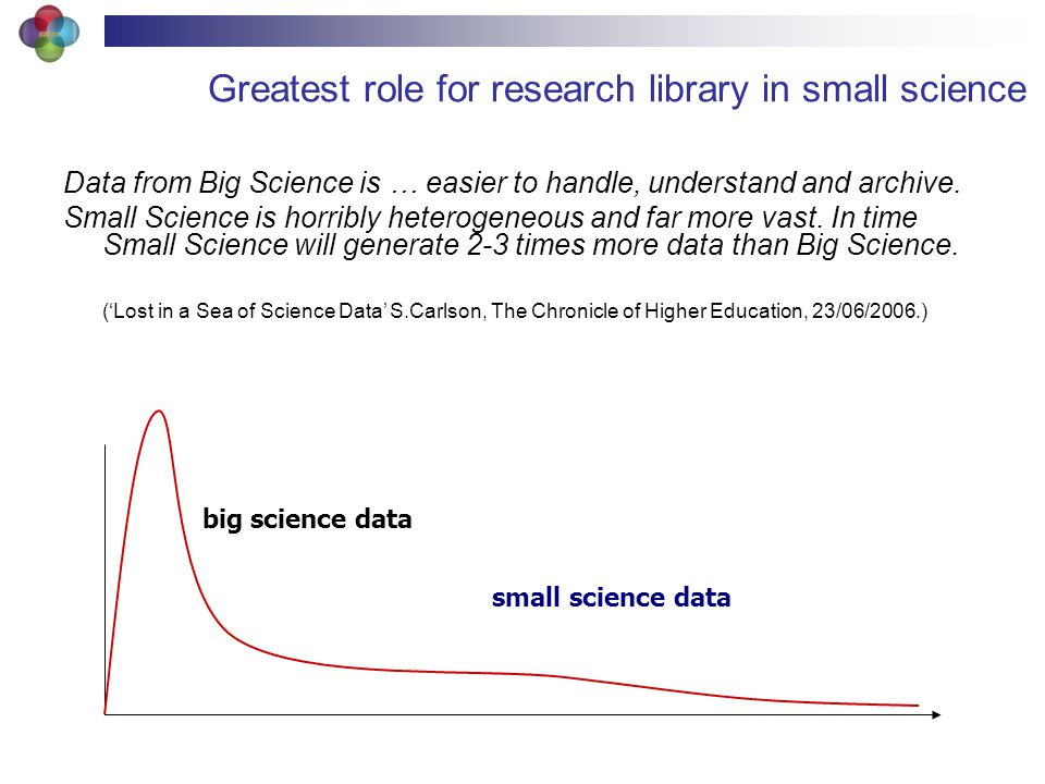 Greatest role for research library in small science Data from Big Science is … easier to handle, understand and archive.