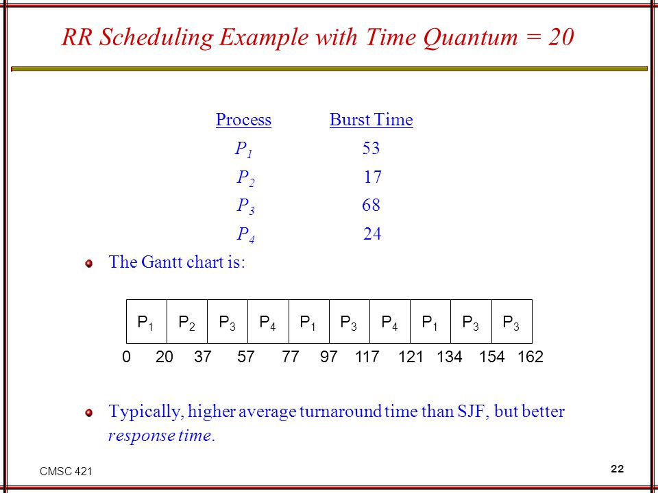 CMSC 421 22 RR Scheduling Example with Time Quantum = 20 ProcessBurst Time P 1 53 P 2 17 P 3 68 P 4 24 The Gantt chart is: Typically, higher average t