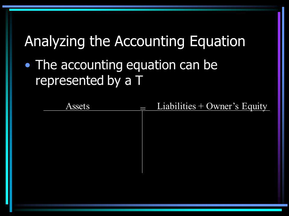Analyzing the Accounting Equation The accounting equation can be represented by a T Assets = Liabilities + Owners Equity