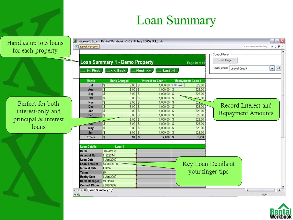 Loan Summary Record Interest and Repayment Amounts Key Loan Details at your finger tips Handles up to 3 loans for each property Perfect for both interest-only and principal & interest loans