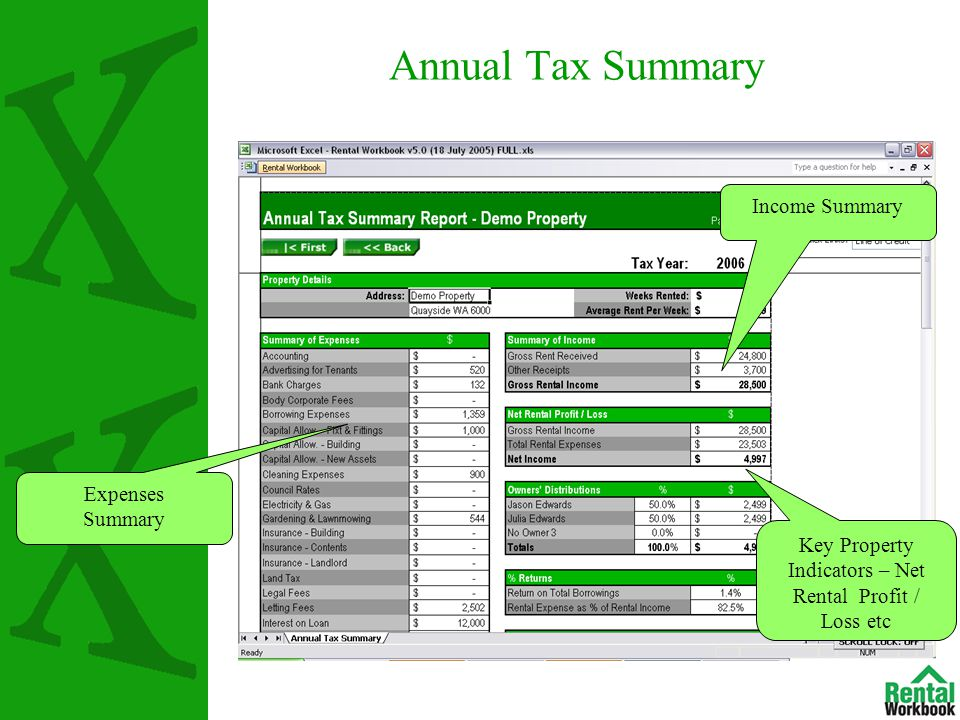 Annual Tax Summary Key Property Indicators – Net Rental Profit / Loss etc Expenses Summary Income Summary