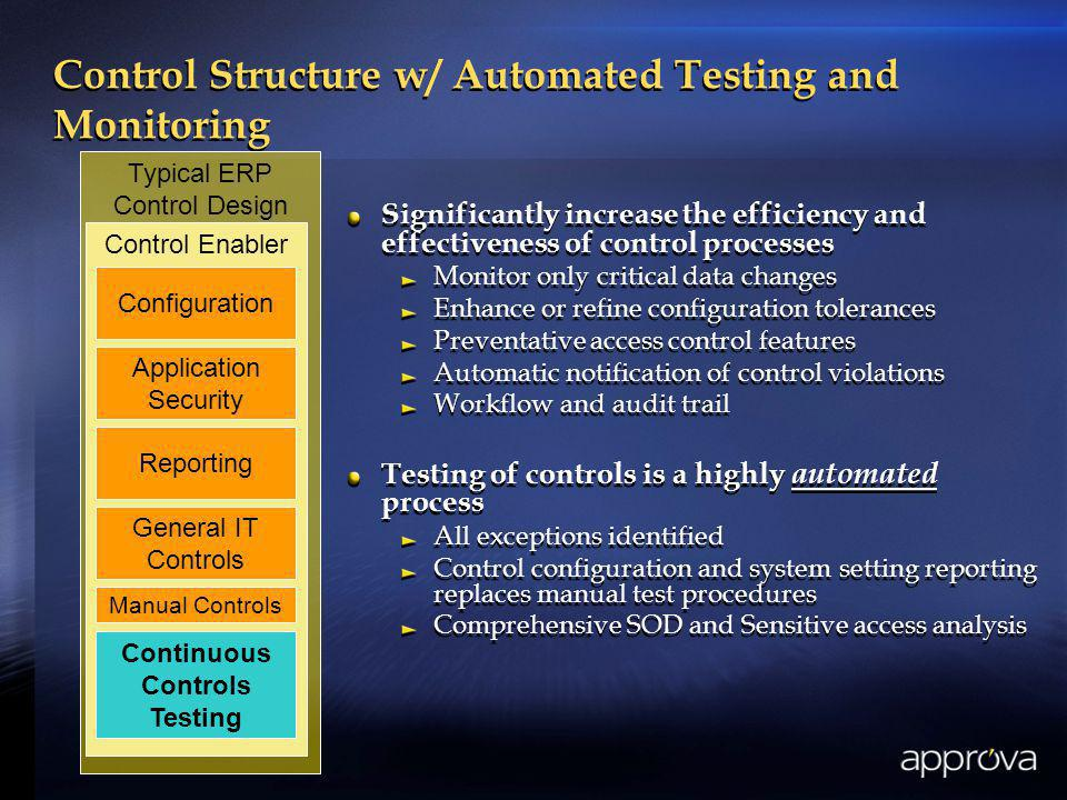 Control Structure w/ Automated Testing and Monitoring Significantly increase the efficiency and effectiveness of control processes Monitor only critical data changes Enhance or refine configuration tolerances Preventative access control features Automatic notification of control violations Workflow and audit trail Testing of controls is a highly automated process All exceptions identified Control configuration and system setting reporting replaces manual test procedures Comprehensive SOD and Sensitive access analysis Typical ERP Control Design Control Enabler Configuration Application Security Reporting Manual Controls General IT Controls Continuous Controls Testing