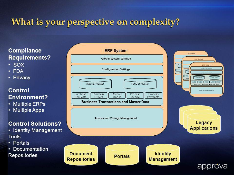 What is your perspective on complexity.