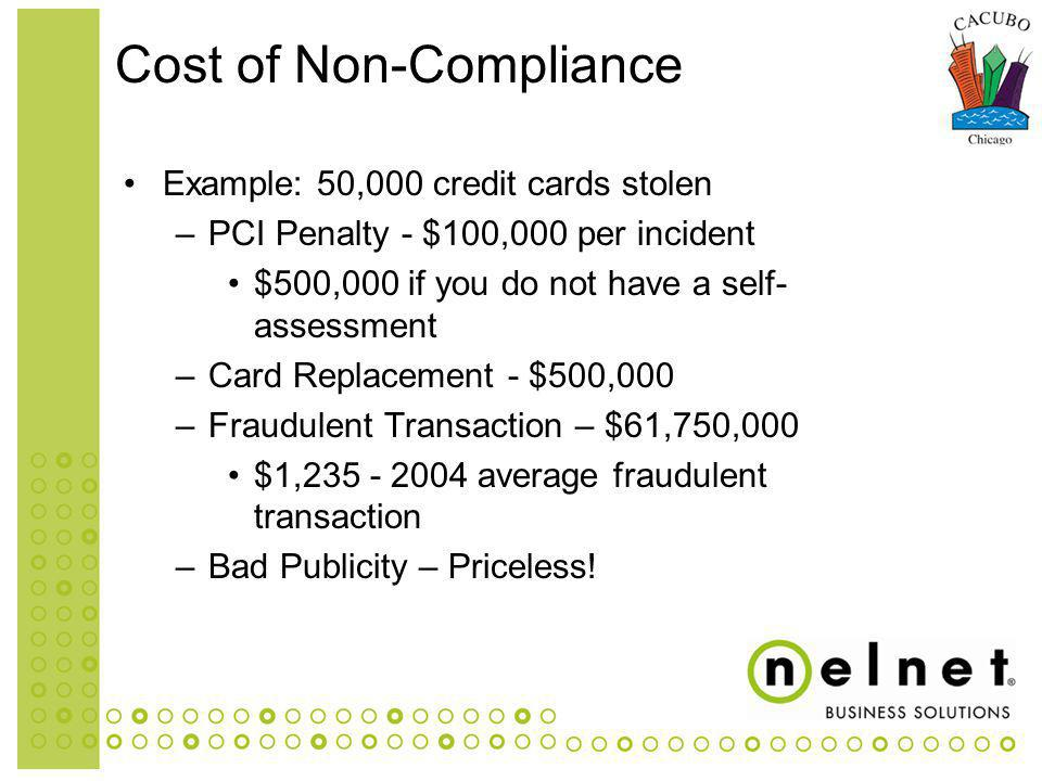 Example: 50,000 credit cards stolen –PCI Penalty - $100,000 per incident $500,000 if you do not have a self- assessment –Card Replacement - $500,000 –Fraudulent Transaction – $61,750,000 $1, average fraudulent transaction –Bad Publicity – Priceless.