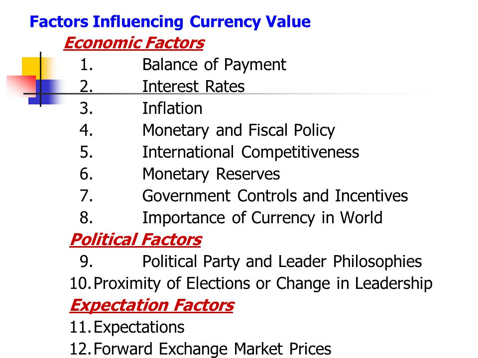 Factors Influencing Currency Value Economic Factors 1.Balance of Payment 2.Interest Rates 3.Inflation 4.Monetary and Fiscal Policy 5.International Com