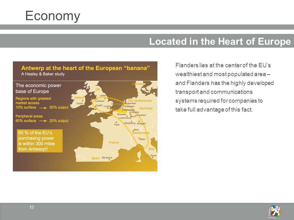 13 Economy Located in the Heart of Europe Flanders lies at the center of the EUs wealthiest and most populated area – and Flanders has the highly developed transport and communications systems required for companies to take full advantage of this fact.