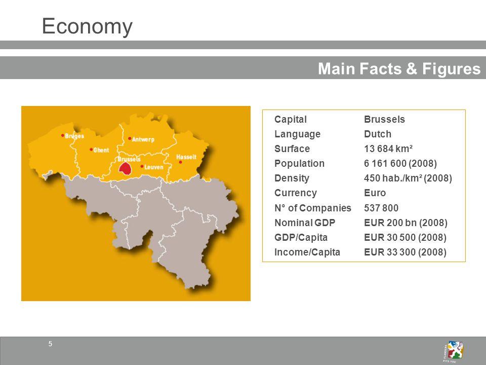 6 Economy Strong Economic Fundamentals Flanders benefits from very strong economic fundamentals.
