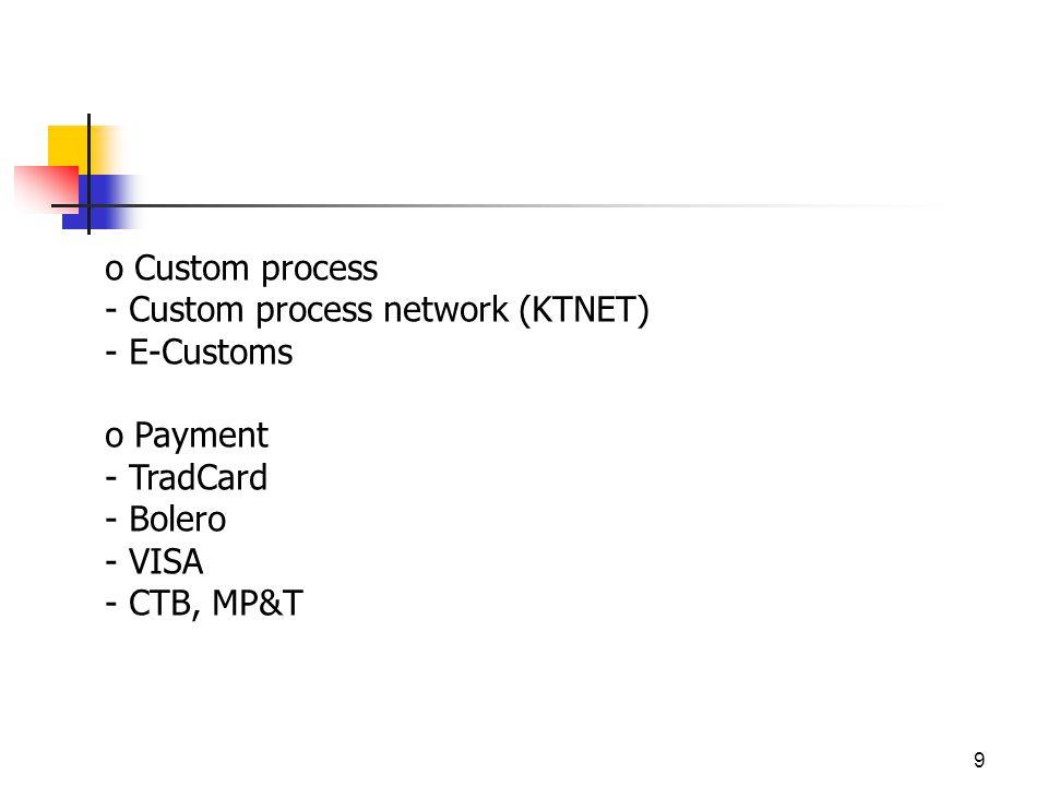 9 o Custom process - Custom process network (KTNET) - E-Customs o Payment - TradCard - Bolero - VISA - CTB, MP&T
