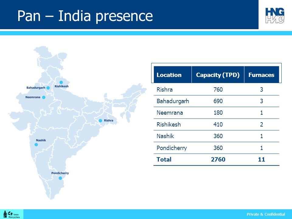 HNGs peer group comprises of: Piramal Glass Ltd.HSIL Ltd Haldyn Glass Gujarat Ltd.