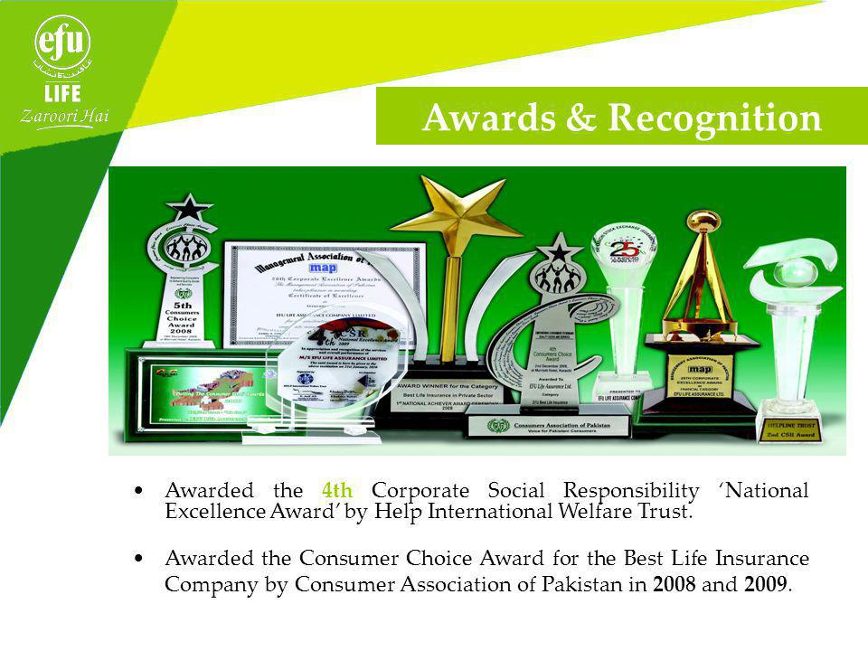 Awarded the 4th Corporate Social Responsibility National Excellence Award by Help International Welfare Trust.