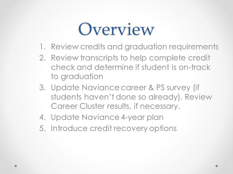 Overview 1.Review credits and graduation requirements 2.Review transcripts to help complete credit check and determine if student is on-track to graduation 3.Update Naviance career & PS survey (if students havent done so already).